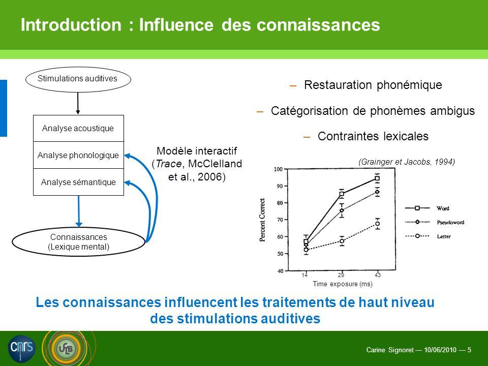 Carine Signoret 10/06/2010 36 La détection d une stimulation sensorielle est meilleure lorsque des connaissances sur la stimulation existent.