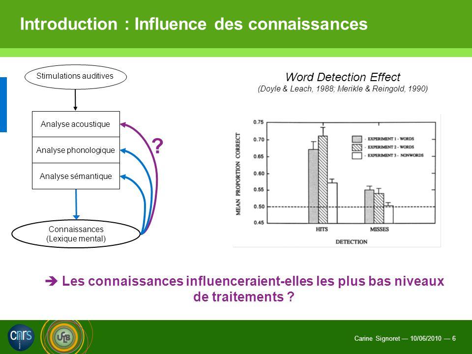 Carine Signoret 10/06/2010 37 Perceptions auditives non conscientes auditives –Analyse sémantique Utilisation de stimulations émotionnelles .