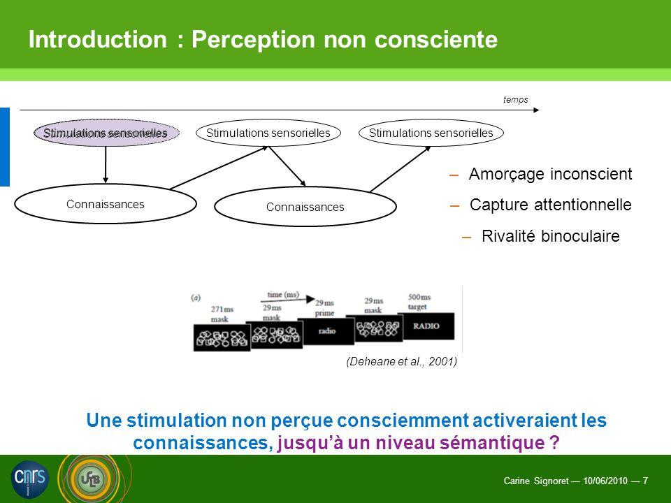 Carine Signoret 10/06/2010 18 Conclusions Partie 2.