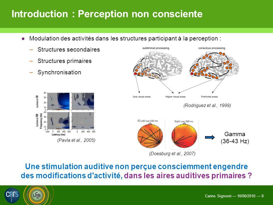 Carine Signoret 10/06/2010 9 Plan Introduction Partie 1 : Exploration de linfluence des connaissances sur la perception auditive Partie 2 : Processus activés suite à une perception auditive non consciente Discussion et Perspectives