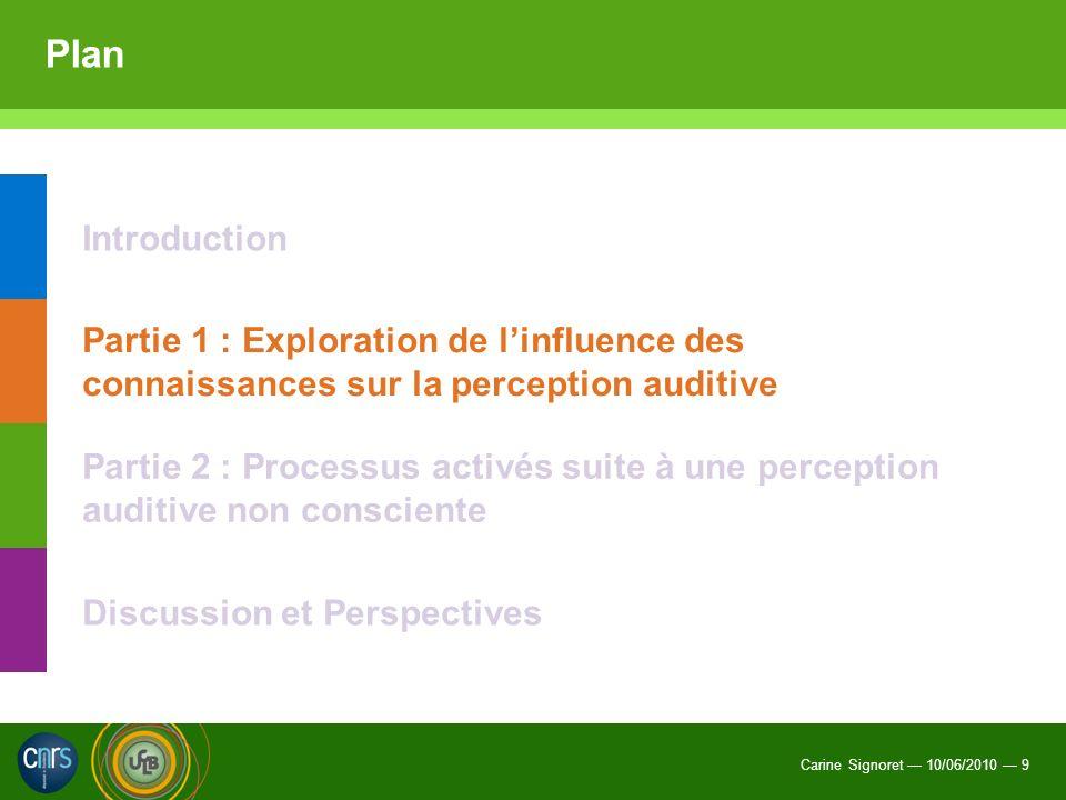 Carine Signoret 10/06/2010 10 Exploration de linfluence des connaissances sur la perception auditive Étude de la détection de mots, pseudo-mots, sons complexes énergétiquement similaires présentés à différents niveaux dintensité.