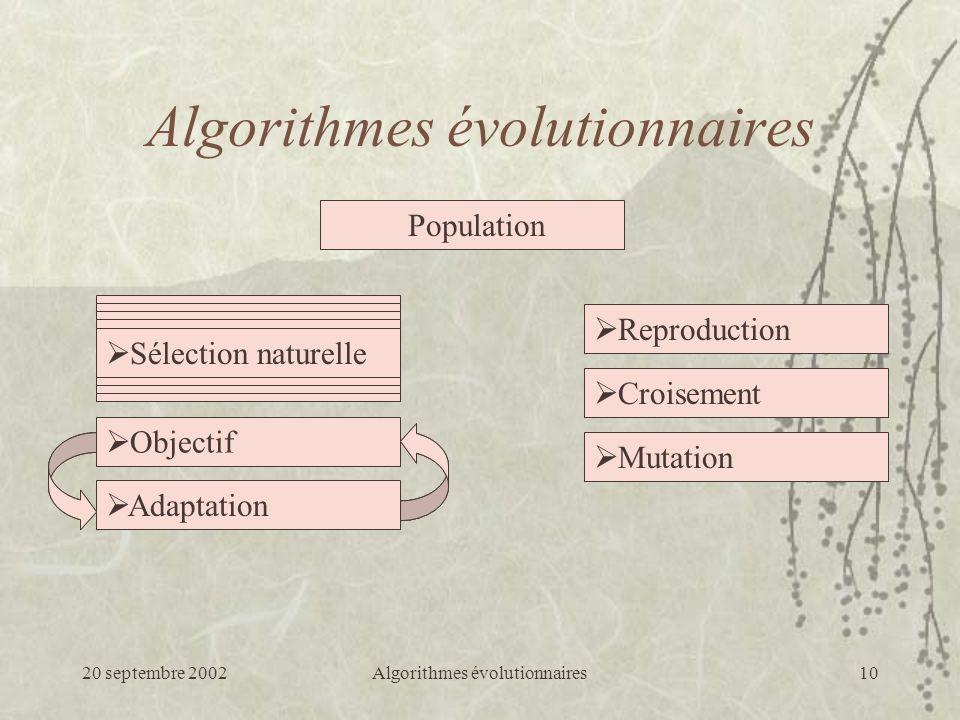 20 septembre 2002Algorithmes évolutionnaires10 Sélection naturelle Variabilité Adaptation Objectif Mutation Croisement Reproduction Population Algorithmes évolutionnaires Variabilité Sélection naturelle Variabilité Sélection naturelle Variabilité Sélection naturelle