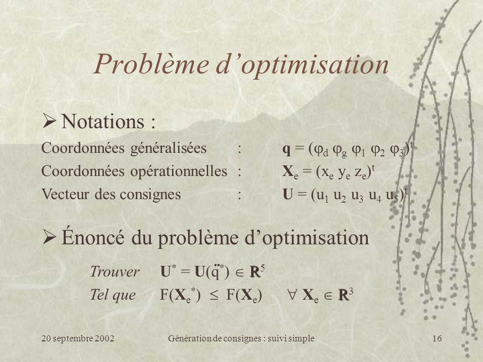 20 septembre 2002Génération de consignes : suivi simple16 Problème doptimisation R Trouver U * = U(q * ) R 5 R Tel que F(X e * ) F(X e ) X e R 3..