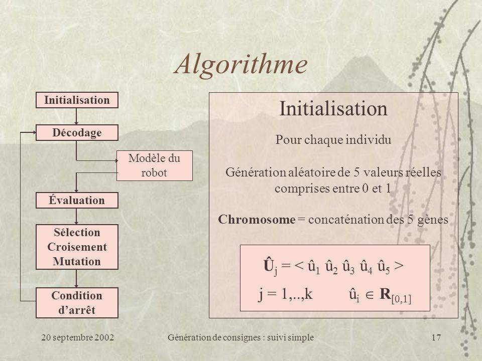 20 septembre 2002Génération de consignes : suivi simple17 Initialisation Û j = j = 1,..,k û i R [0,1] Algorithme Initialisation Décodage Modèle du robot Évaluation Sélection Croisement Mutation Condition darrêt Génération aléatoire de 5 valeurs réelles comprises entre 0 et 1 Pour chaque individu Chromosome = concaténation des 5 gènes