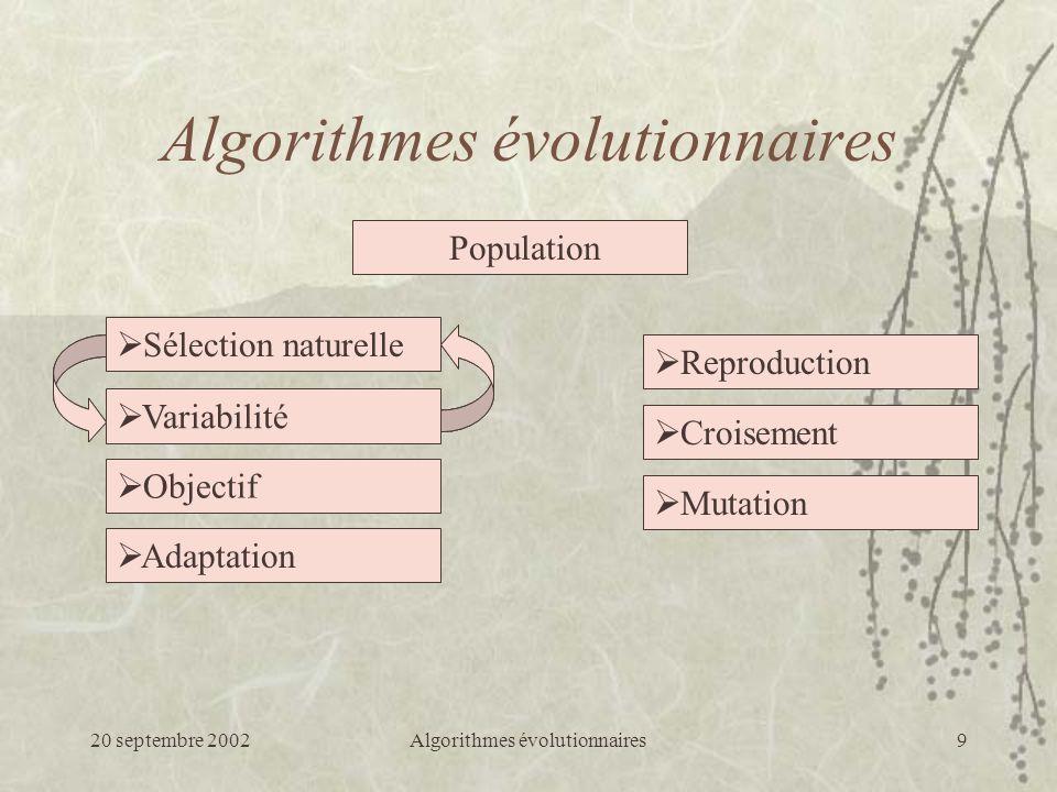 20 septembre 2002Algorithmes évolutionnaires9 Sélection naturelle Variabilité Adaptation Objectif Mutation Croisement Reproduction Population Algorithmes évolutionnaires