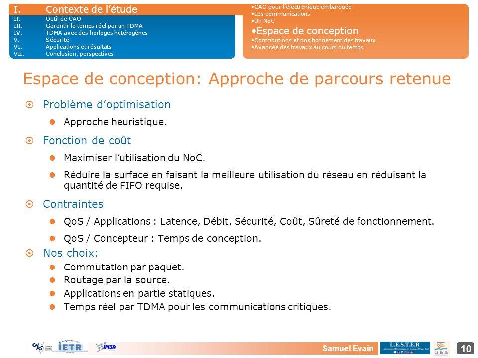 Samuel Evain 10 Espace de conception: Approche de parcours retenue ¤Problème doptimisation Approche heuristique. ¤Fonction de coût Maximiser lutilisat