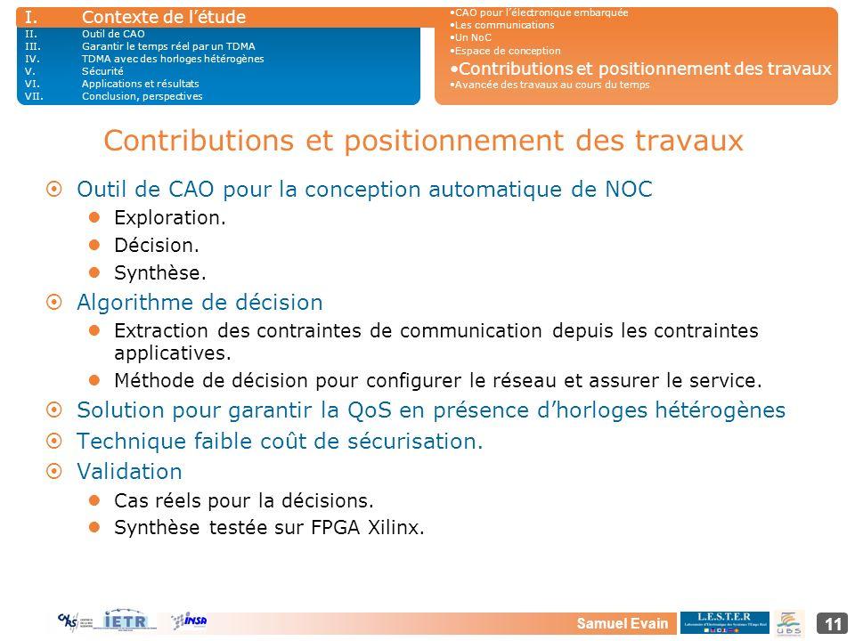 Samuel Evain 11 Contributions et positionnement des travaux ¤Outil de CAO pour la conception automatique de NOC Exploration. Décision. Synthèse. ¤Algo