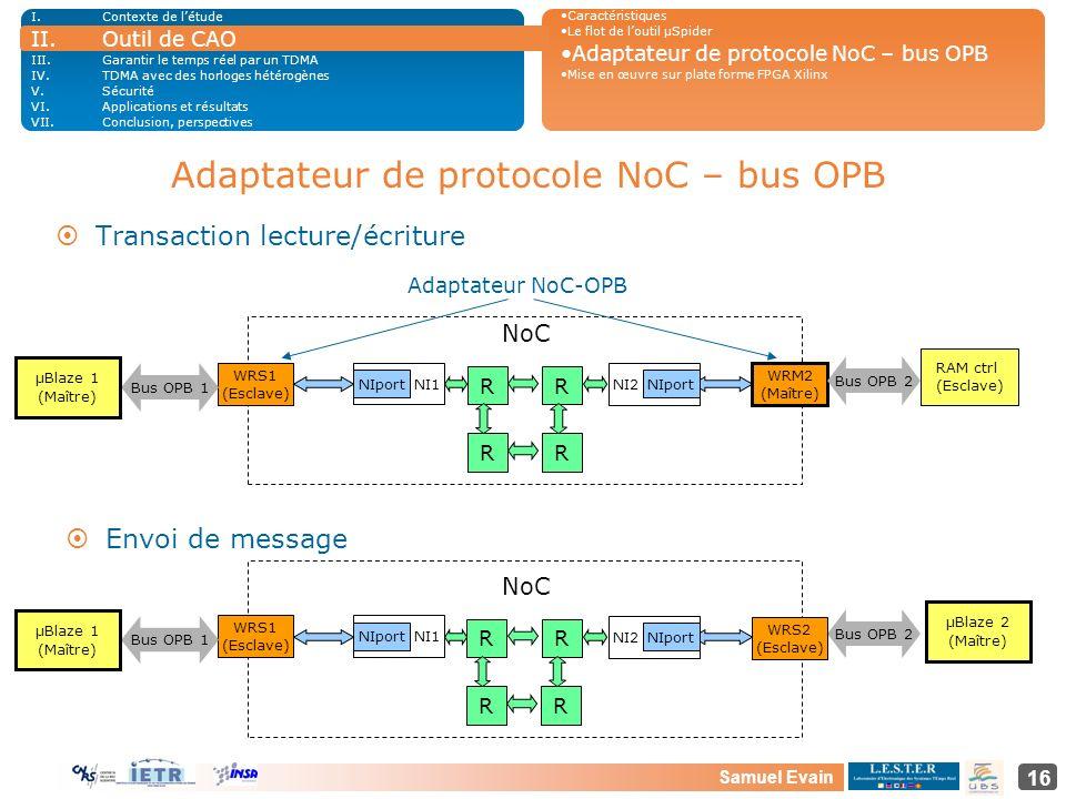 Samuel Evain 16 Adaptateur de protocole NoC – bus OPB I.Contexte de létude II.Outil de CAO III.Garantir le temps réel par un TDMA IV.TDMA avec des hor