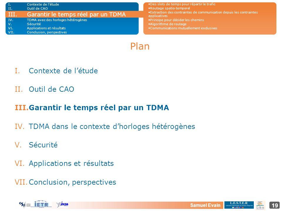 Samuel Evain 19 Plan I.Contexte de létude II.Outil de CAO III.Garantir le temps réel par un TDMA IV.TDMA dans le contexte dhorloges hétérogènes V.Sécu