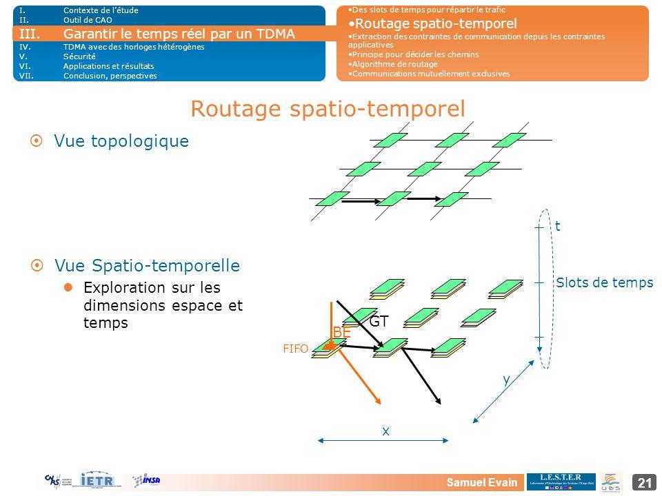 Samuel Evain 21 x y Slots de temps t Routage spatio-temporel ¤Vue topologique ¤Vue Spatio-temporelle Exploration sur les dimensions espace et temps I.