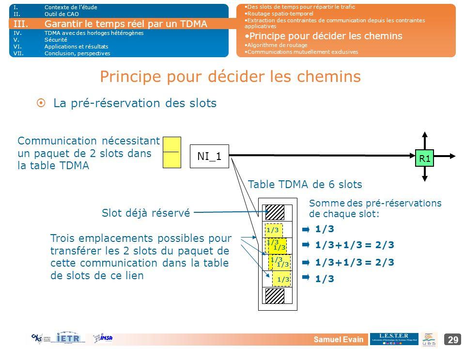 Samuel Evain 29 1/3 1/3+1/3 = 2/3 Trois emplacements possibles pour transférer les 2 slots du paquet de cette communication dans la table de slots de