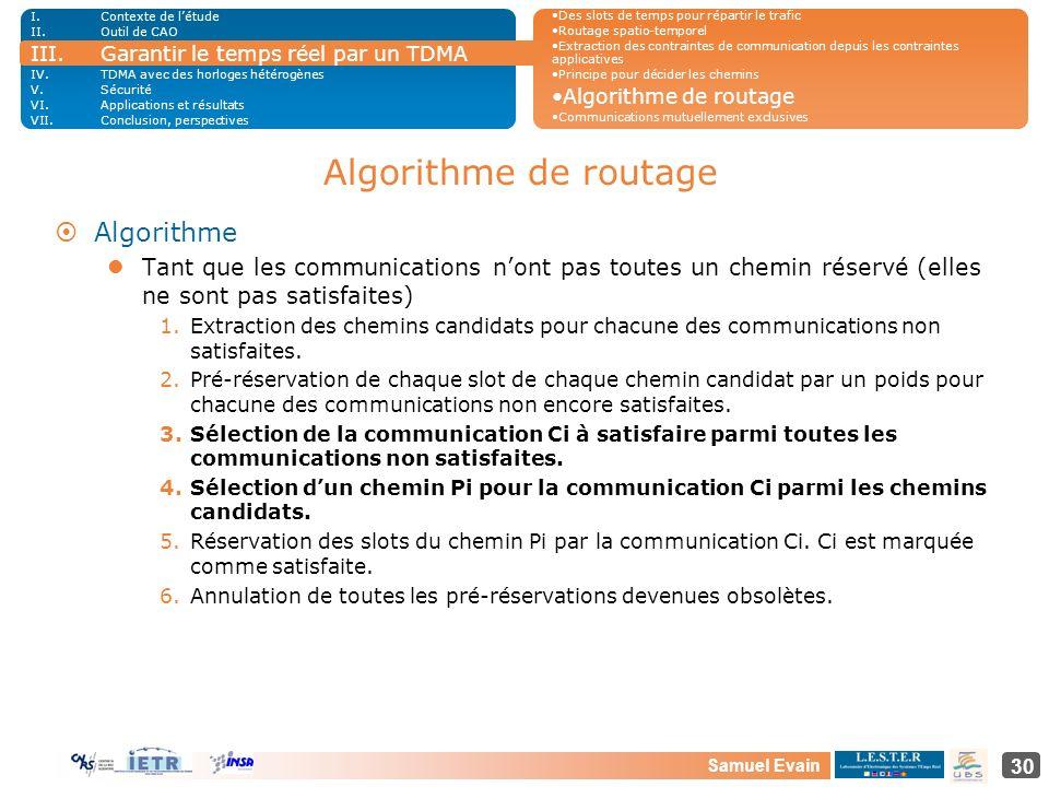 Samuel Evain 30 Algorithme de routage ¤Algorithme Tant que les communications nont pas toutes un chemin réservé (elles ne sont pas satisfaites) 1.Extr