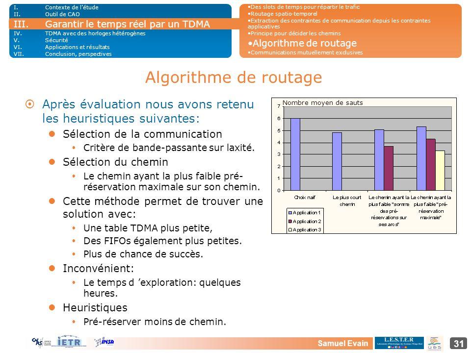 Samuel Evain 31 Algorithme de routage ¤Après évaluation nous avons retenu les heuristiques suivantes: Sélection de la communication Critère de bande-p