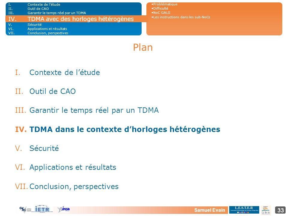Samuel Evain 33 Plan I.Contexte de létude II.Outil de CAO III.Garantir le temps réel par un TDMA IV.TDMA dans le contexte dhorloges hétérogènes V.Sécu