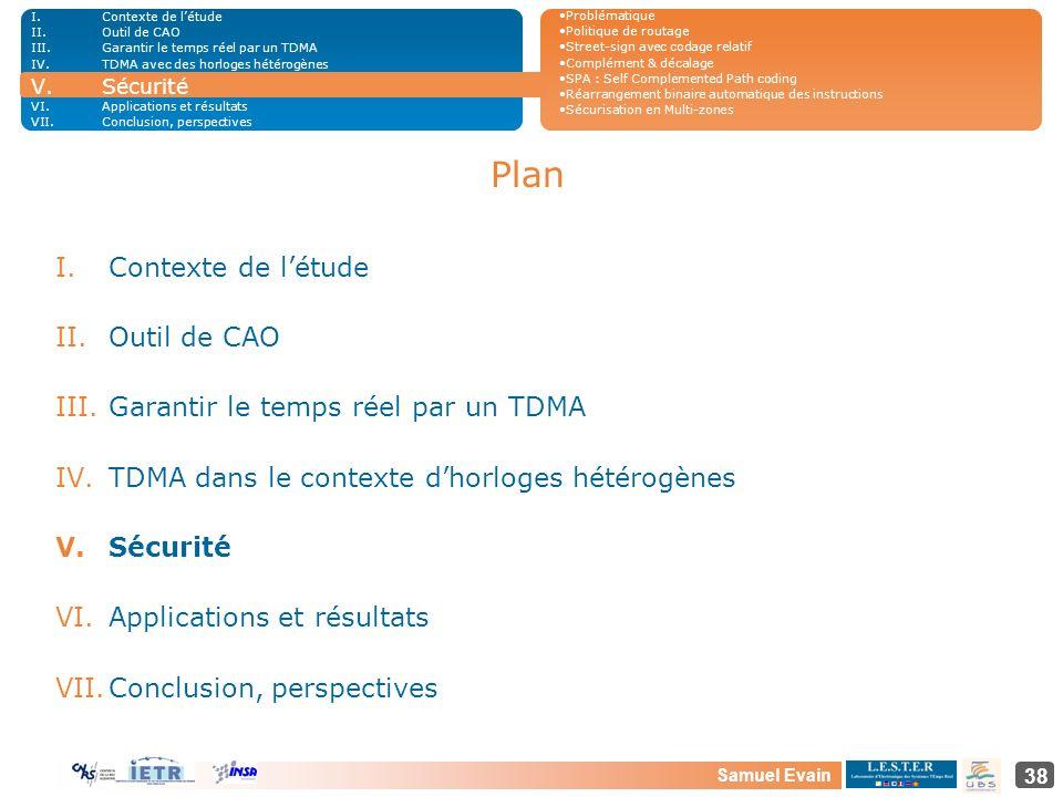 Samuel Evain 38 Plan I.Contexte de létude II.Outil de CAO III.Garantir le temps réel par un TDMA IV.TDMA dans le contexte dhorloges hétérogènes V.Sécu