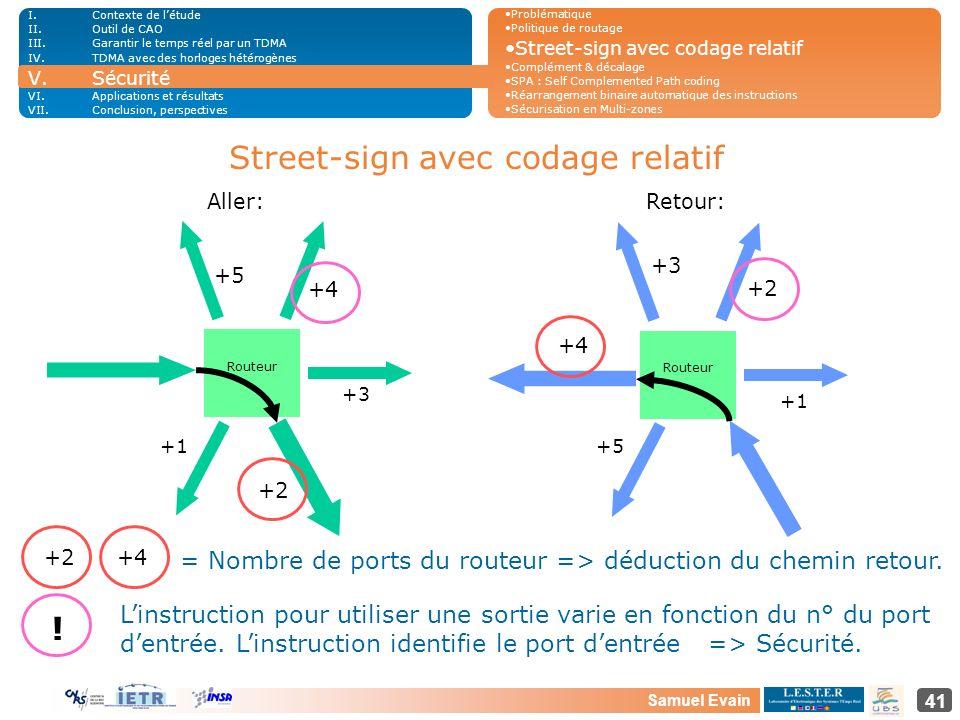 Samuel Evain 41 Routeur +5 +1 +4 +3 +2 Routeur +5 +1 +4 +3 +2 +4 = Nombre de ports du routeur => déduction du chemin retour. Aller:Retour: Linstructio