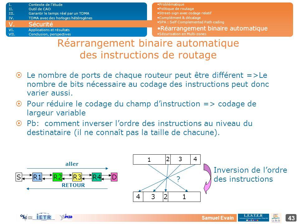 Samuel Evain 43 Réarrangement binaire automatique des instructions de routage ¤Le nombre de ports de chaque routeur peut être différent =>Le nombre de