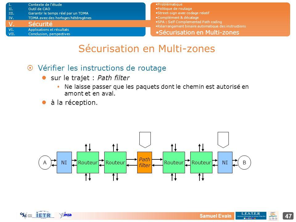 Samuel Evain 47 Sécurisation en Multi-zones ¤Vérifier les instructions de routage sur le trajet : Path filter Ne laisse passer que les paquets dont le