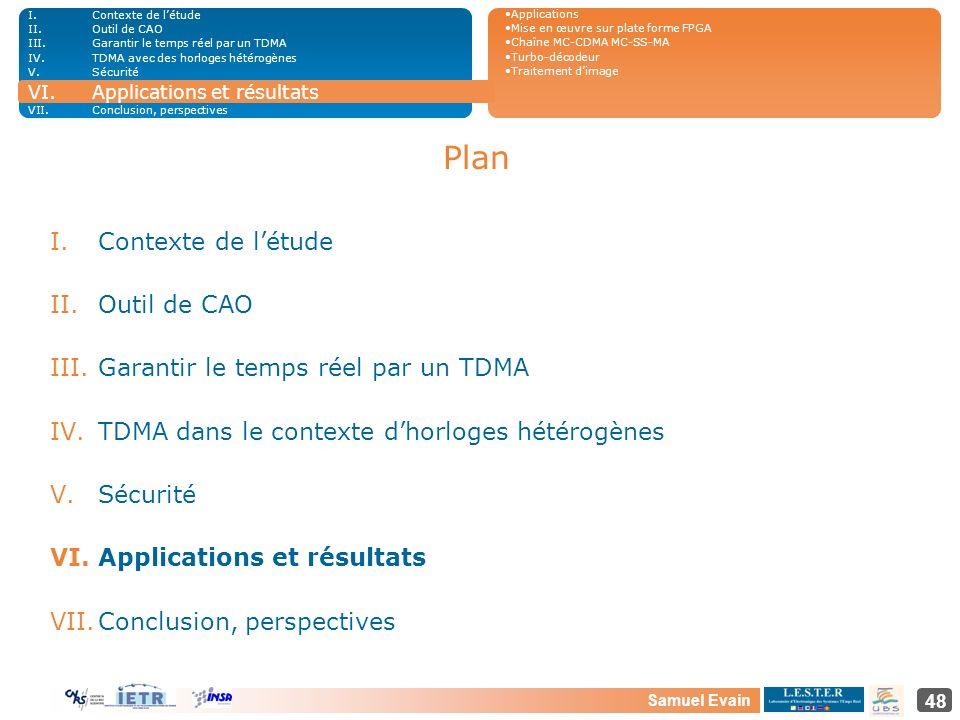 Samuel Evain 48 Plan I.Contexte de létude II.Outil de CAO III.Garantir le temps réel par un TDMA IV.TDMA dans le contexte dhorloges hétérogènes V.Sécu