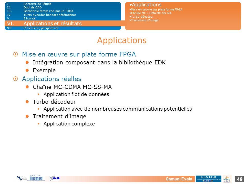 Samuel Evain 49 Applications ¤Mise en œuvre sur plate forme FPGA Intégration composant dans la bibliothèque EDK Exemple ¤Applications réelles Chaîne M