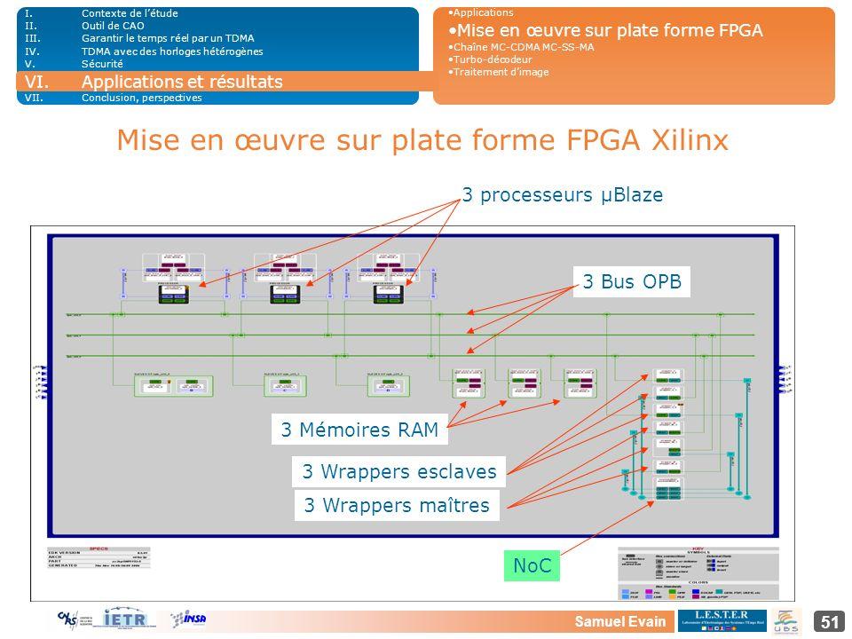 Samuel Evain 51 Mise en œuvre sur plate forme FPGA Xilinx 3 processeurs µBlaze 3 Bus OPB NoC 3 Wrappers esclaves 3 Wrappers maîtres 3 Mémoires RAM I.C