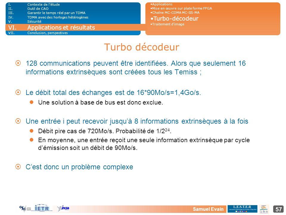 Samuel Evain 57 Turbo décodeur 128 communications peuvent être identifiées. Alors que seulement 16 informations extrinsèques sont créées tous les Temi