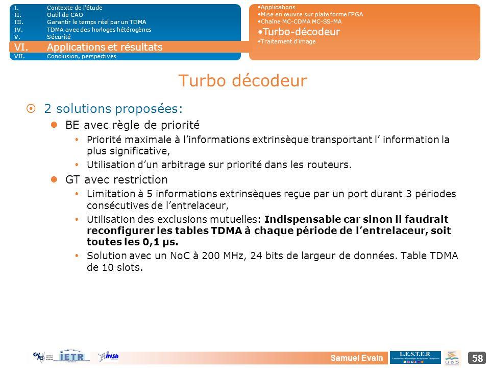 Samuel Evain 58 Turbo décodeur ¤2 solutions proposées: BE avec règle de priorité Priorité maximale à linformations extrinsèque transportant l informat