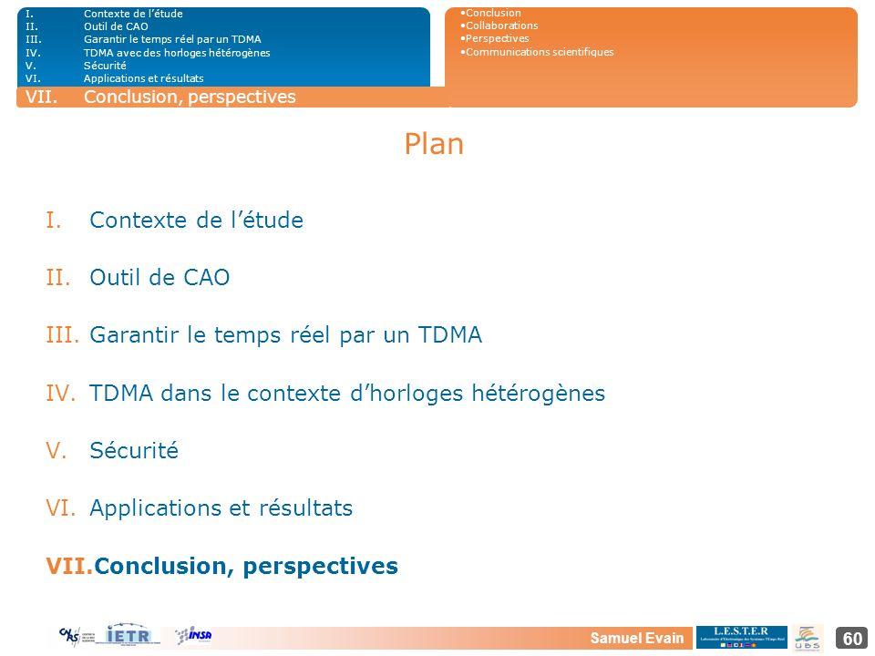 Samuel Evain 60 Plan I.Contexte de létude II.Outil de CAO III.Garantir le temps réel par un TDMA IV.TDMA dans le contexte dhorloges hétérogènes V.Sécu