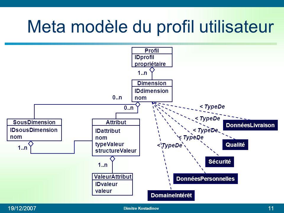Dimitre Kostadinov 19/12/200711 Meta modèle du profil utilisateur Dimension IDdimension nom Profil IDprofil propriétaire SousDimension IDsousDimension