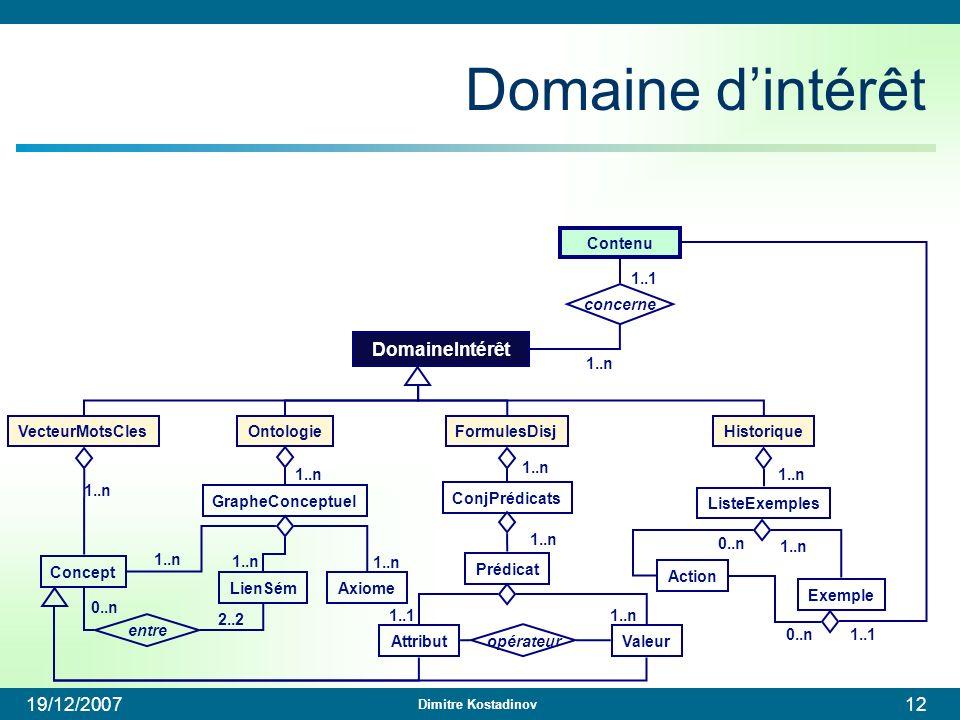 Dimitre Kostadinov 19/12/200712 DomaineIntérêt Ontologie GrapheConceptuel 1..n VecteurMotsCles 1..n LienSém 1..n 2..2 0..n Historique Concept Formules