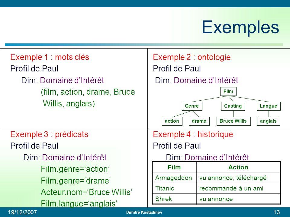 Dimitre Kostadinov 19/12/200713 Exemples Exemple 1 : mots clés Profil de Paul Dim: Domaine dIntérêt (film, action, drame, Bruce Willis, anglais) Exemp