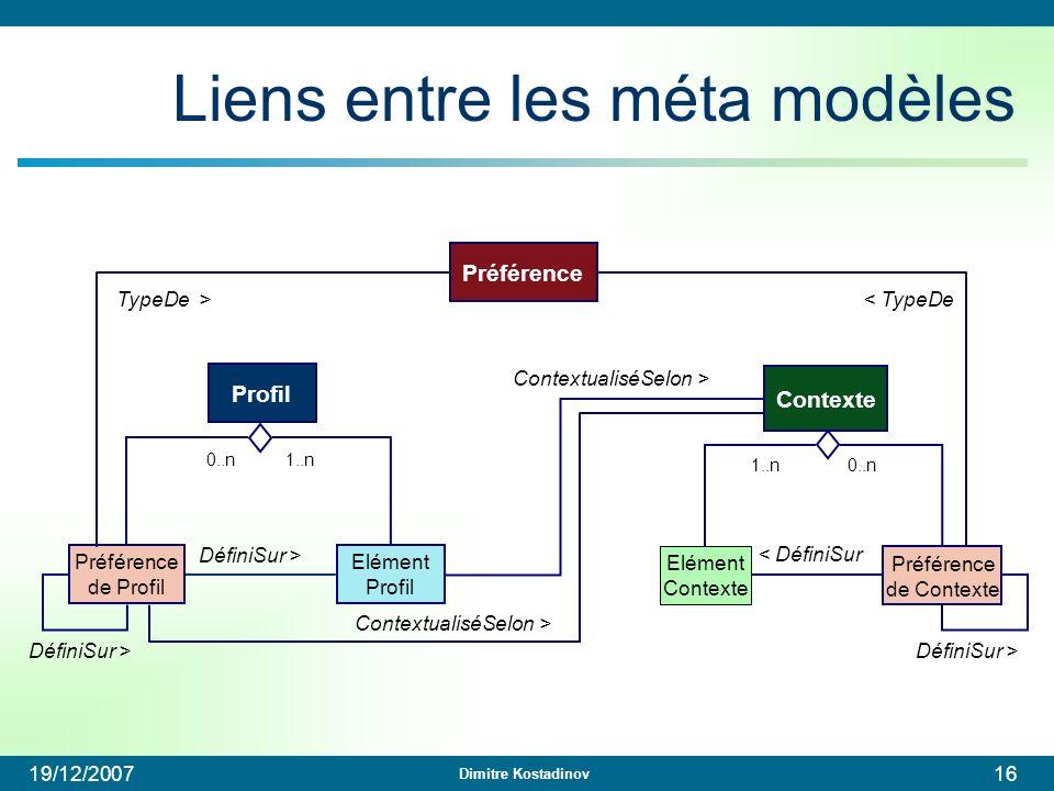 Dimitre Kostadinov 19/12/200716 Liens entre les méta modèles Préférence de Contexte Préférence de Profil Elément Contexte Préférence Elément Profil Co