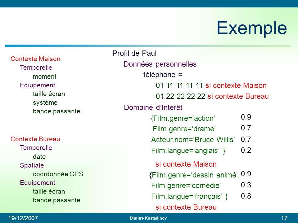 Dimitre Kostadinov 19/12/200717 Exemple Profil de Paul Données personnelles téléphone = 01 11 11 11 11 si contexte Maison 01 22 22 22 22 si contexte B