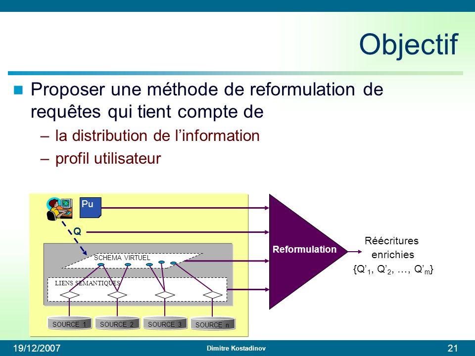Dimitre Kostadinov 19/12/200721 Objectif Proposer une méthode de reformulation de requêtes qui tient compte de –la distribution de linformation –profi