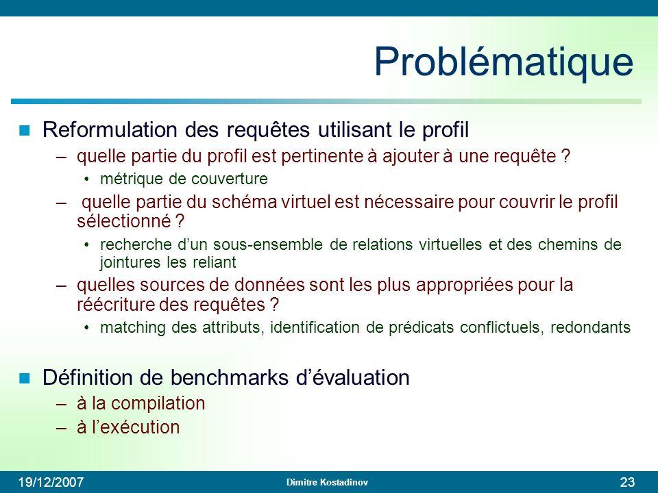 Dimitre Kostadinov 19/12/200723 Problématique Reformulation des requêtes utilisant le profil –quelle partie du profil est pertinente à ajouter à une r