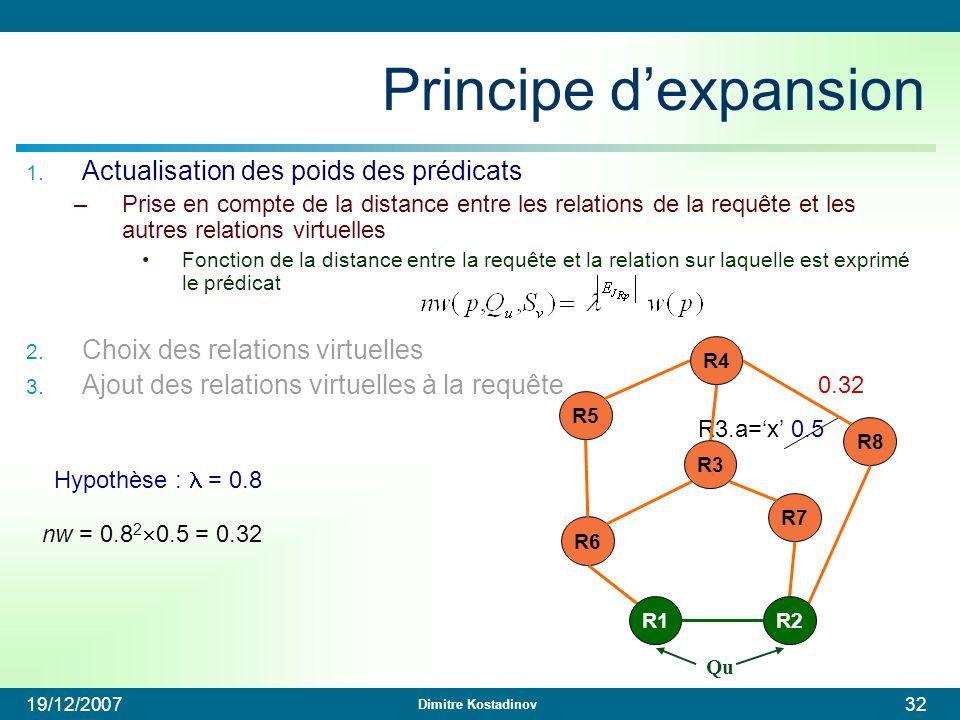 Dimitre Kostadinov 19/12/200732 Principe dexpansion 1. Actualisation des poids des prédicats –Prise en compte de la distance entre les relations de la