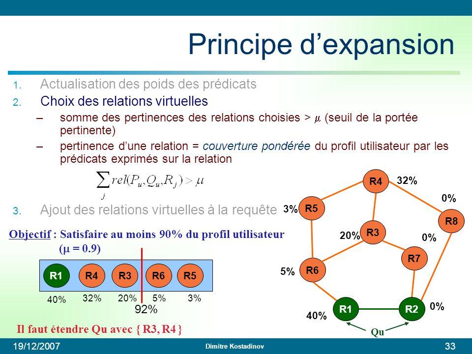 Dimitre Kostadinov 19/12/200733 Principe dexpansion 1. Actualisation des poids des prédicats 2. Choix des relations virtuelles –somme des pertinences