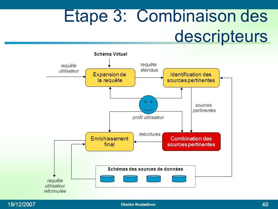 Dimitre Kostadinov 19/12/200740 Etape 3: Combinaison des descripteurs Expansion de la requête profil utilisateur requête utilisateur Schéma Virtuel En