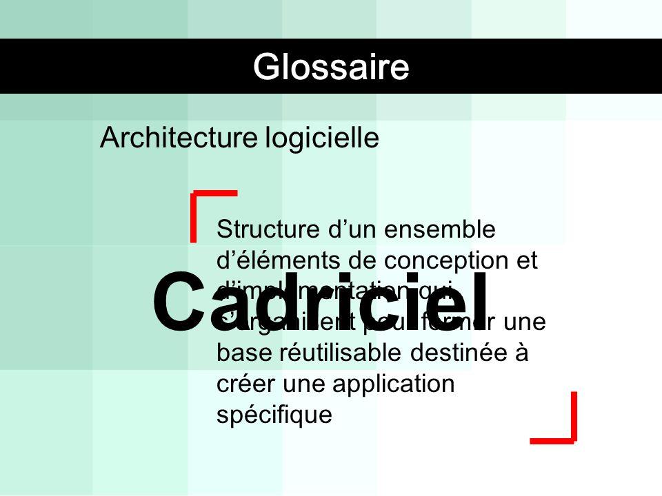 Glossaire Architecture logicielle Structure dun ensemble déléments de conception et dimplémentation qui sorganisent pour former une base réutilisable