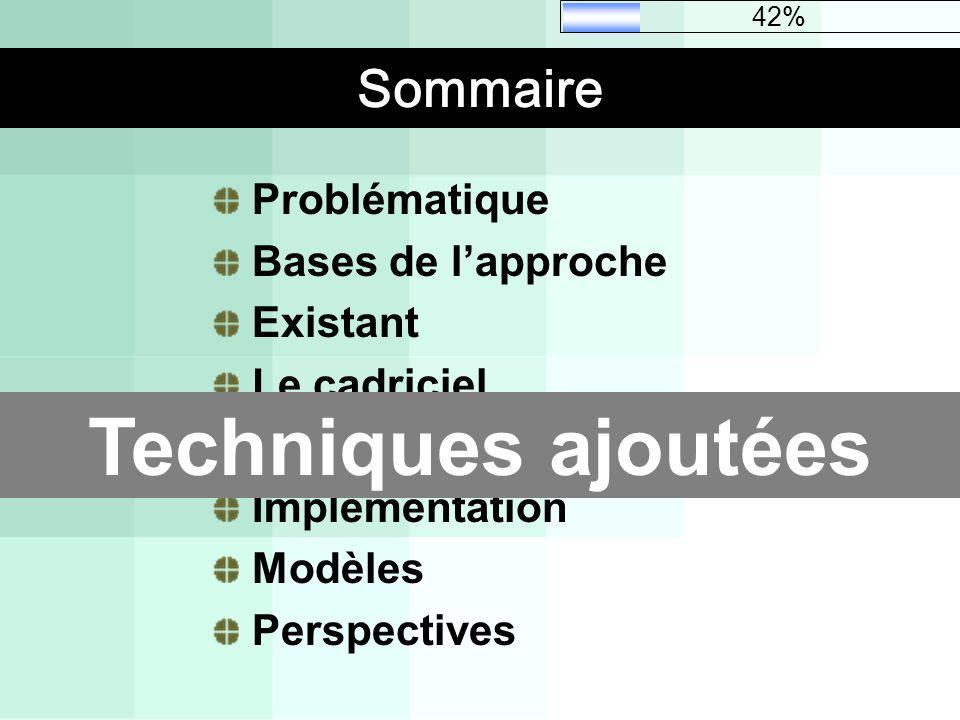 Sommaire Problématique Bases de lapproche Existant Le cadriciel Techniques ajoutées Implémentation Modèles Perspectives Techniques ajoutées 42%