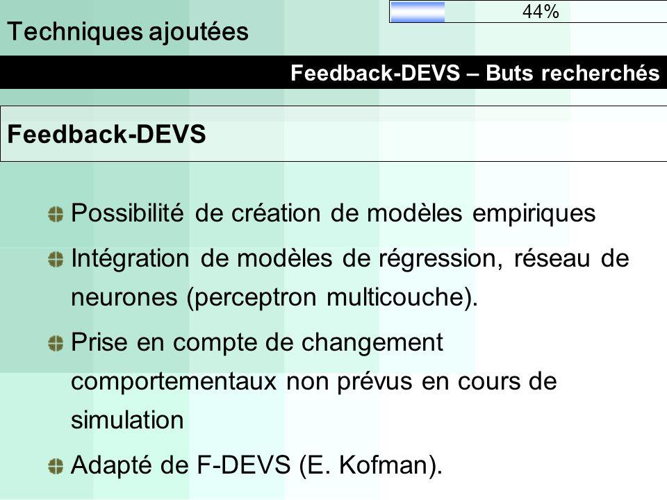 Techniques ajoutées Feedback-DEVS – Buts recherchés 44% Possibilité de création de modèles empiriques Intégration de modèles de régression, réseau de