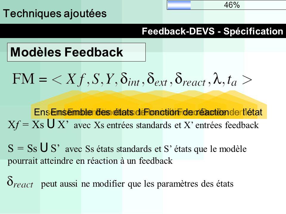 Techniques ajoutées Feedback-DEVS - Spécification 46% Fonction de transition interneEnsemble dentréeEnsemble de sortieFonction de transition externeFo