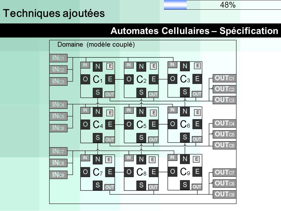 Techniques ajoutées Automates Cellulaires – Spécification 48%