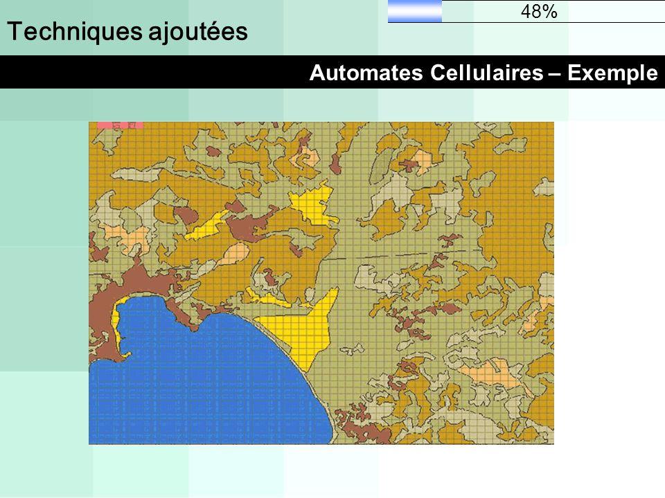 Techniques ajoutées Automates Cellulaires – Exemple 48%