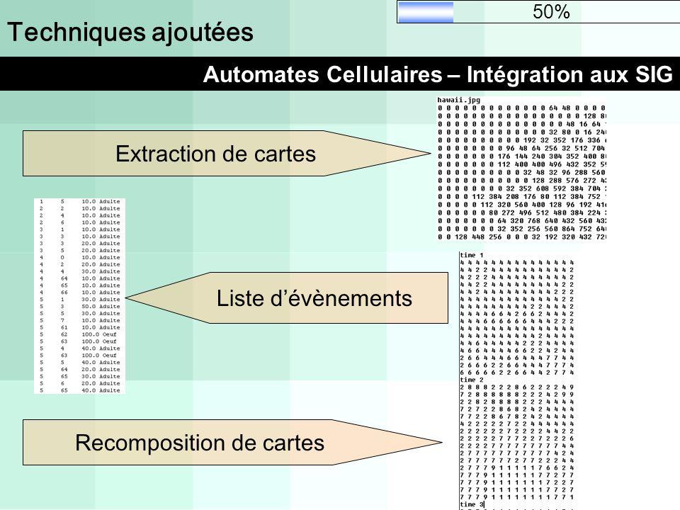 Techniques ajoutées Automates Cellulaires – Intégration aux SIG 50% Liste dévènements Recomposition de cartes Extraction de cartes