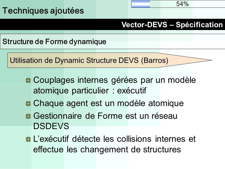 Techniques ajoutées Vector-DEVS – Spécification 54% Structure de Forme dynamique Utilisation de Dynamic Structure DEVS (Barros) Couplages internes gér