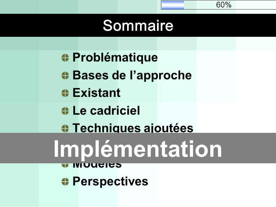 Sommaire Problématique Bases de lapproche Existant Le cadriciel Techniques ajoutées Implémentation Modèles Perspectives Implémentation 60%