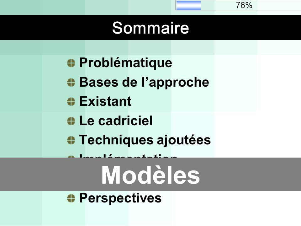 Sommaire Problématique Bases de lapproche Existant Le cadriciel Techniques ajoutées Implémentation Modèles Perspectives Modèles 76%