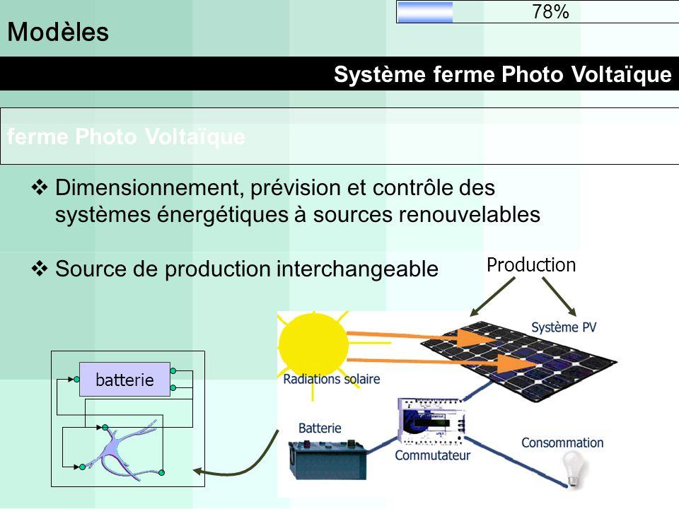 Modèles Système ferme Photo Voltaïque Dimensionnement, prévision et contrôle des systèmes énergétiques à sources renouvelables Source de production in