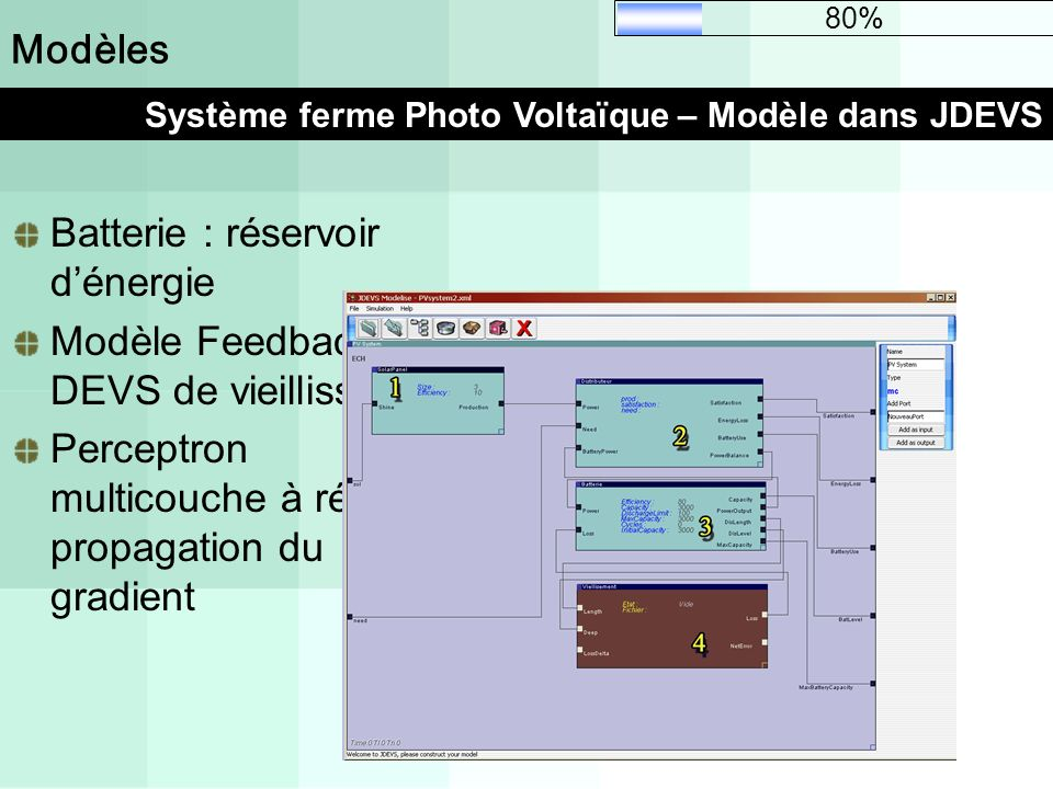 Modèles Système ferme Photo Voltaïque – Modèle dans JDEVS 80% Batterie : réservoir dénergie Modèle Feedback- DEVS de vieillissement Perceptron multico